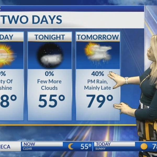 Monday AM KSNT Weather Update
