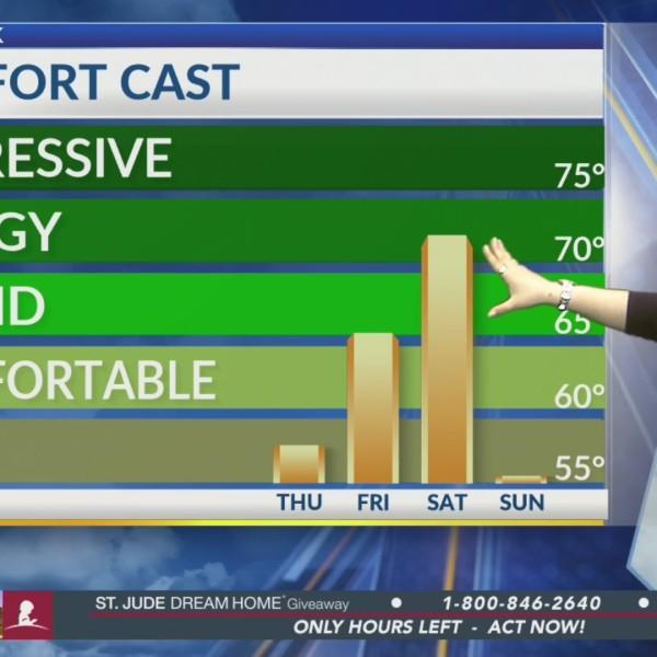 Thursday AM KSNT Weather Update