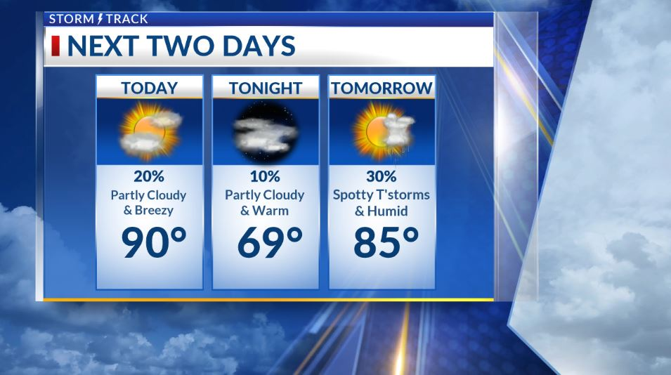 Summertime temps for another day, then relief is on the way
