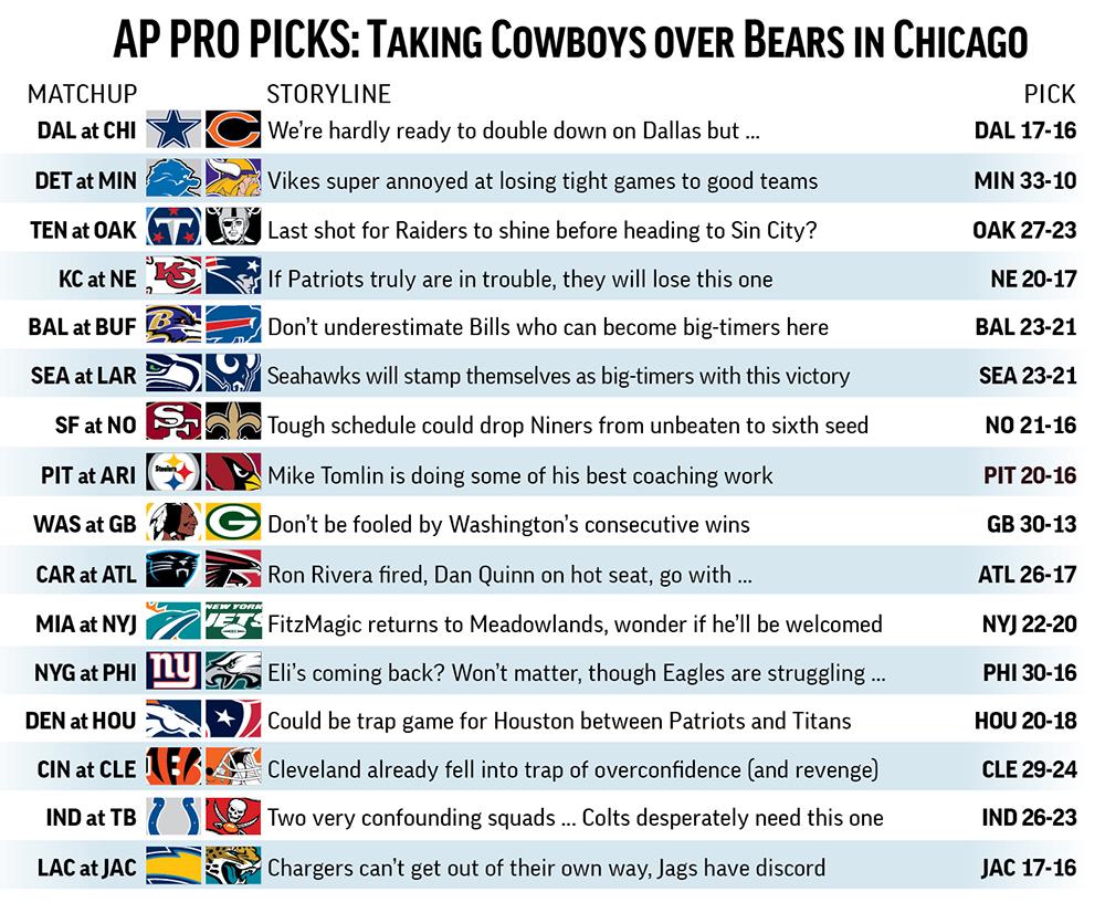 NFL PICKS WEEK 14